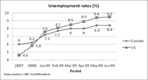 unemployment-rates-bw.jpg