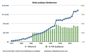 quebec_debt_01.jpg