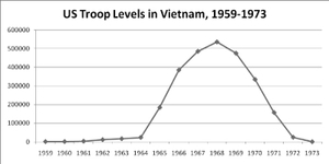 The Economics Of The Long Wars The M 233 Tropolitain